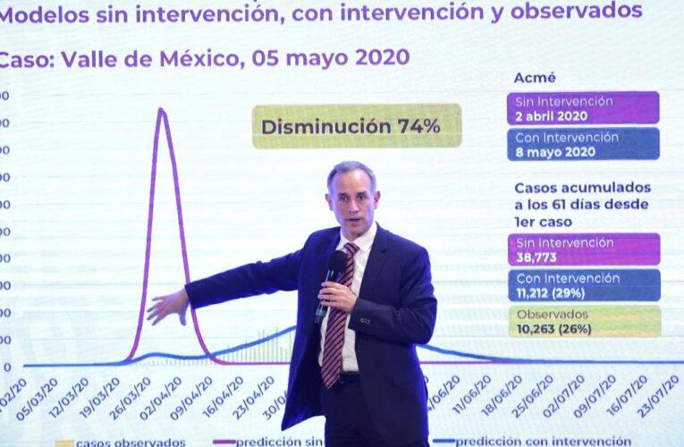 México se acerca a punto mínimo de la pandemia: Viceministro de Salud.